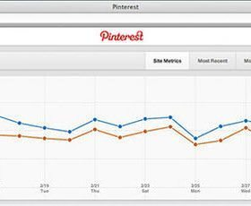 Pinterest Web Analytics: New Business Tools Product
