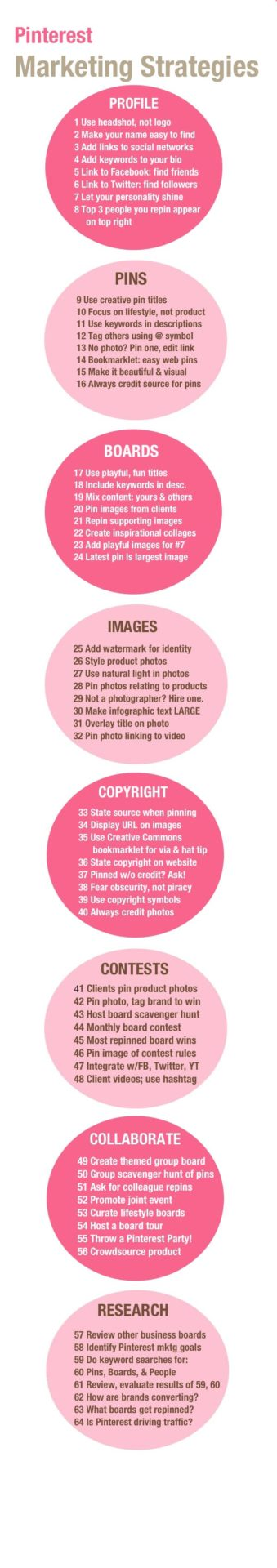 pinterest-tips-infographic